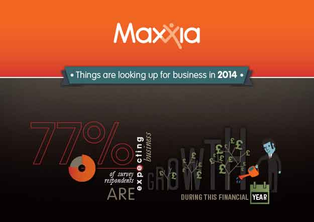 CFO views on business finance infographic