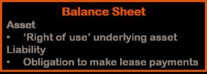 ifrs16 balance sheet explainer image