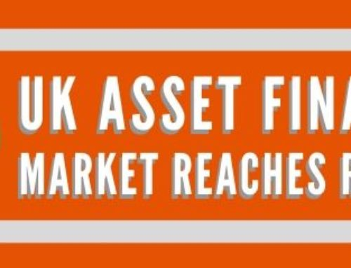 UK Asset Finance Market 2019
